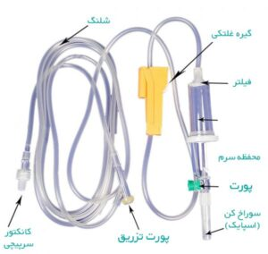 اجزای مختلف ست سرم، از تجهیزات پزشکی مصرفی پر کاربرد